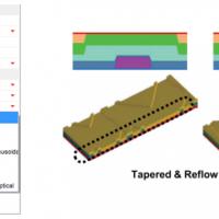 Techwiz LCD 3D显示面板设计与分析软件